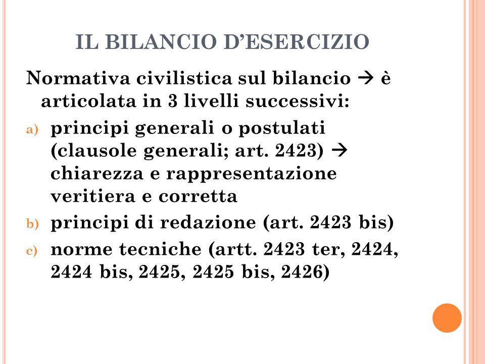 Normativa civilistica sul bilancio  è articolata in 3 livelli successivi: a) principi generali o postulati (clausole generali; art. 2423)  chiarezza
