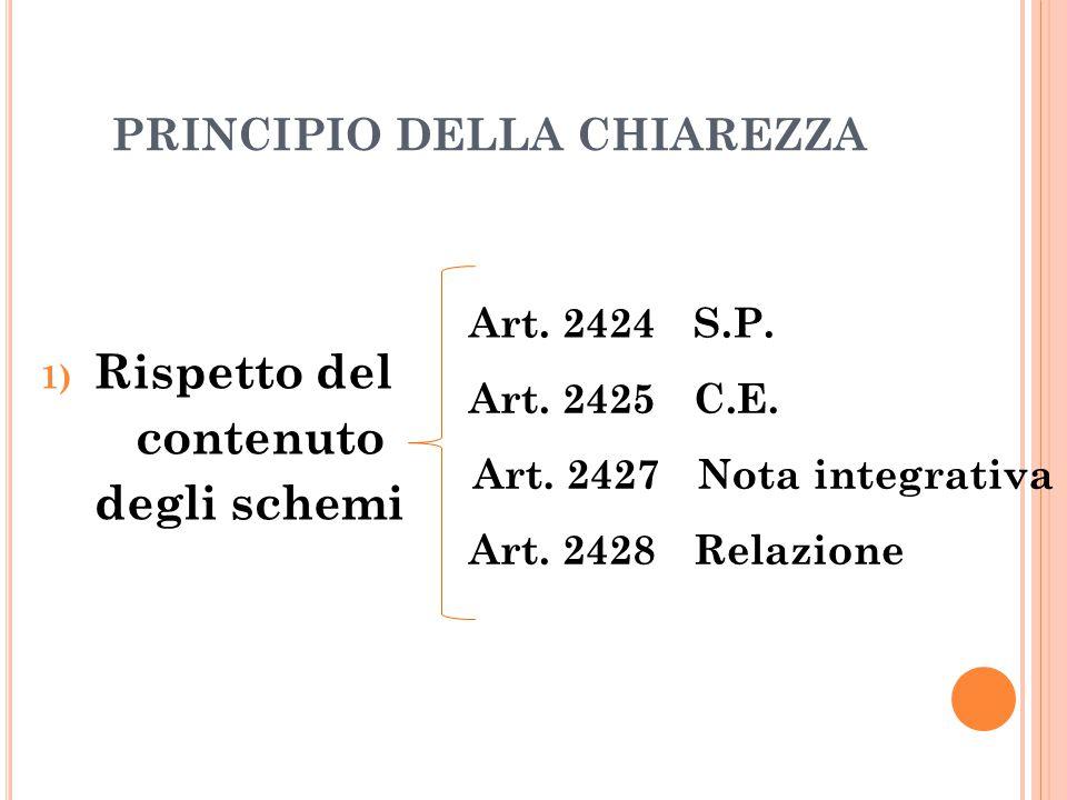 PRINCIPIO DELLA CHIAREZZA 1) Rispetto del contenuto degli schemi Art. 2425 C.E. Art. 2424 S.P. Art. 2427 Nota integrativa Art. 2428 Relazione