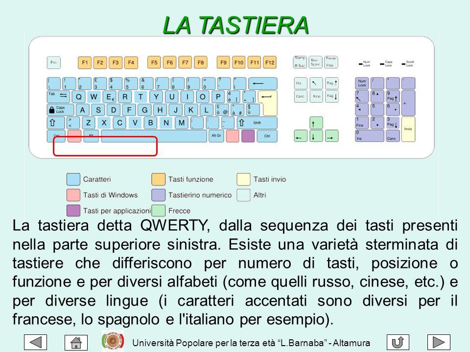 """LA TASTIERA Università Popolare per la terza età """"L.Barnaba"""" - Altamura La tastiera detta QWERTY, dalla sequenza dei tasti presenti nella parte superi"""