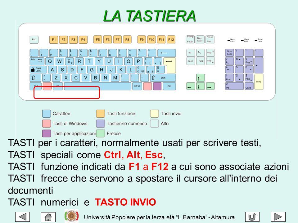 """LA TASTIERA Università Popolare per la terza età """"L.Barnaba"""" - Altamura TASTI per i caratteri, normalmente usati per scrivere testi, TASTI speciali co"""