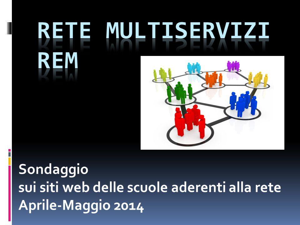 Sondaggio sui siti web delle scuole aderenti alla rete Aprile-Maggio 2014