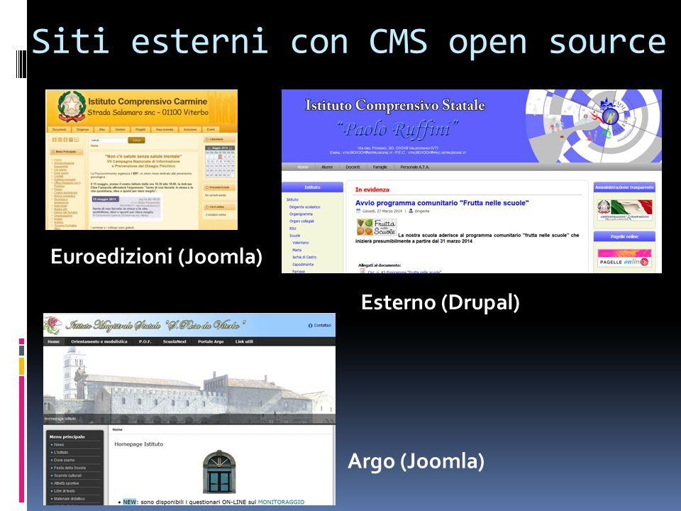 Siti esterni con CMS open source Euroedizioni (Joomla) Esterno (Drupal) Argo (Joomla)