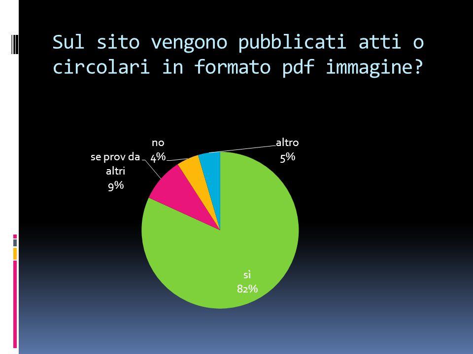 Sul sito vengono pubblicati atti o circolari in formato pdf immagine?