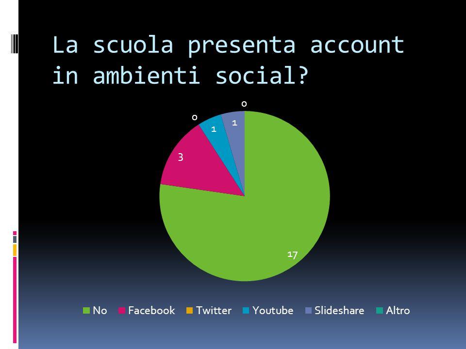La scuola presenta account in ambienti social