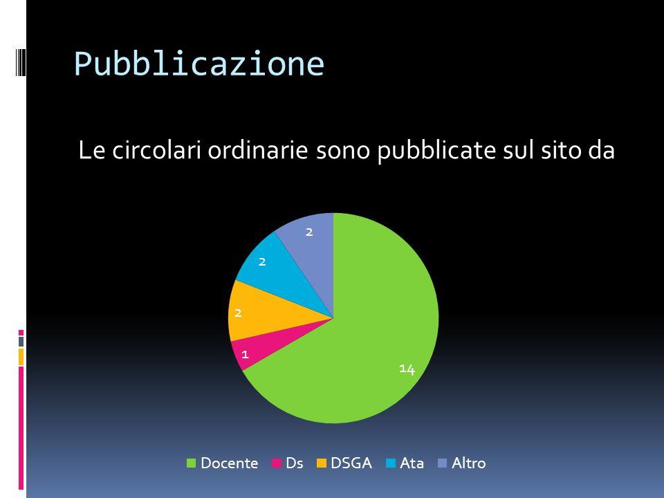 Pubblicazione Le circolari ordinarie sono pubblicate sul sito da