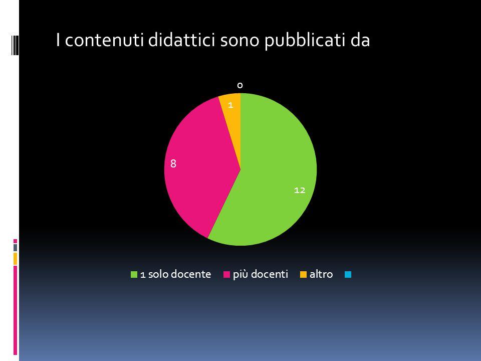 I contenuti didattici sono pubblicati da