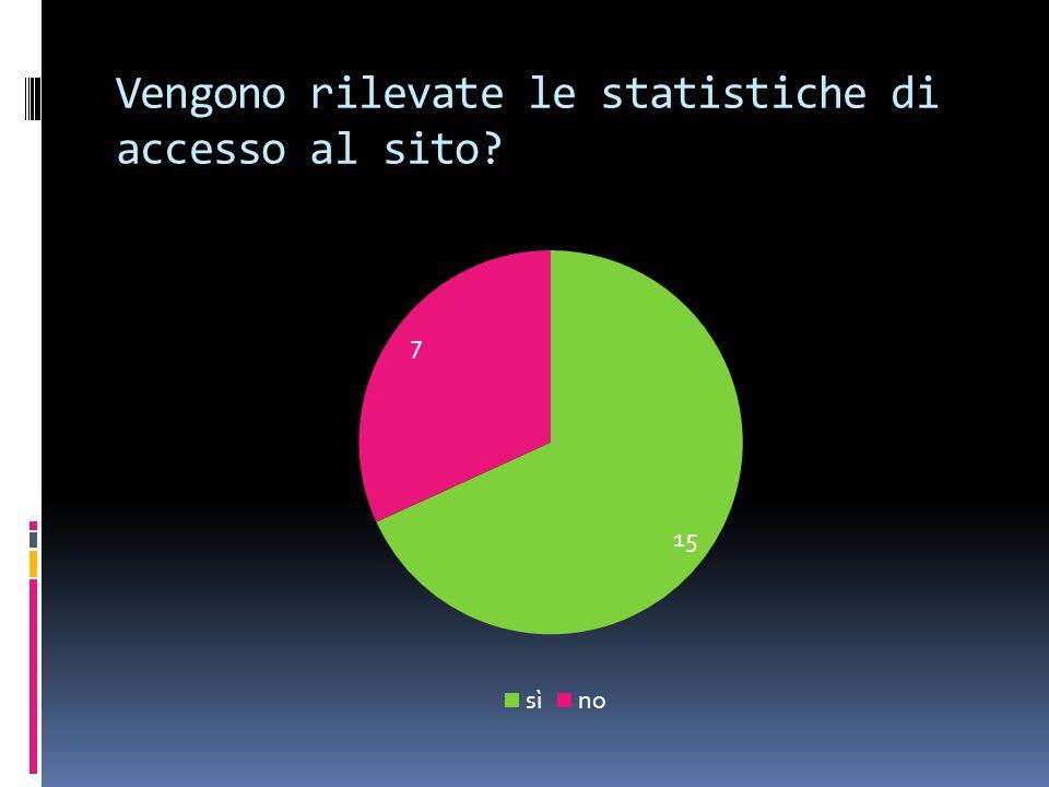 Vengono rilevate le statistiche di accesso al sito