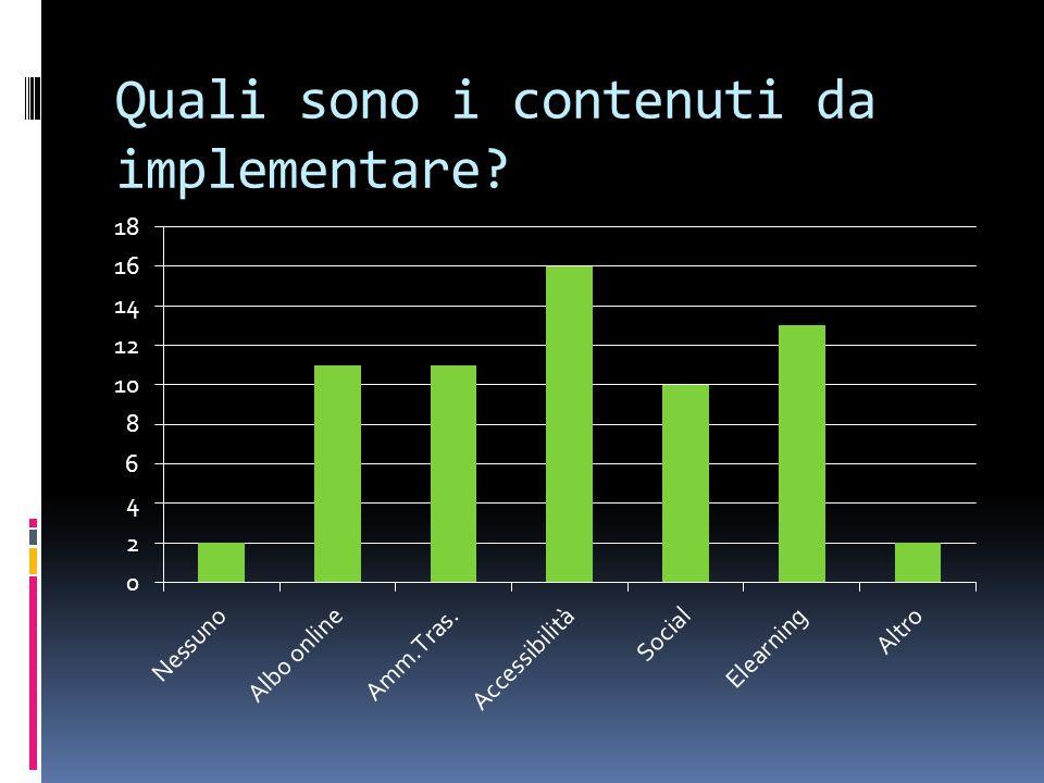 Quali sono i contenuti da implementare?