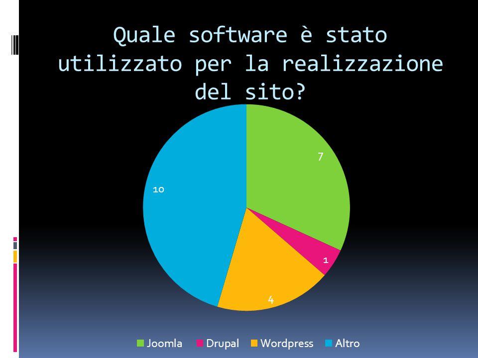 Quale software è stato utilizzato per la realizzazione del sito