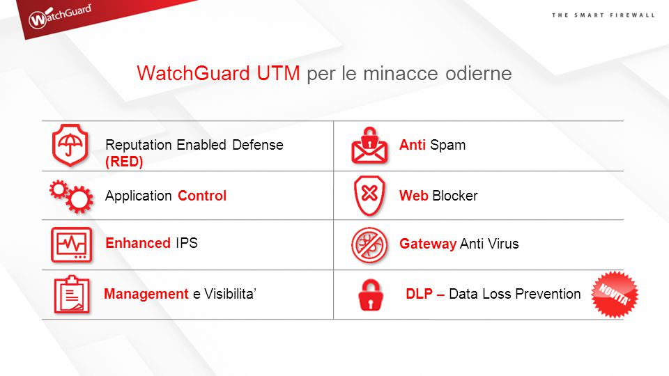 WatchGuard UTM per le minacce odierne Application Control Web Blocker Management e Visibilita' Gateway Anti Virus Anti Spam Enhanced IPS Reputation Enabled Defense (RED) DLP – Data Loss Prevention