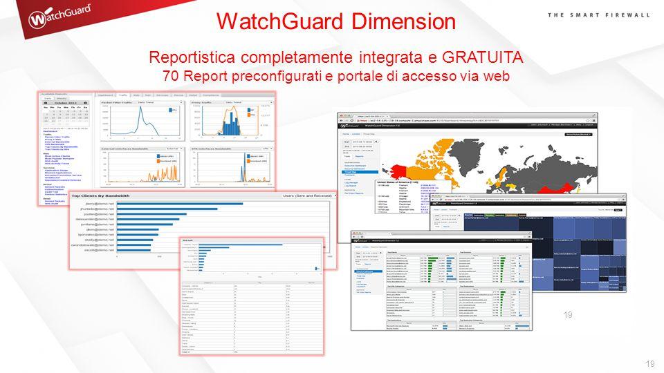 19 WatchGuard Dimension Reportistica completamente integrata e GRATUITA 70 Report preconfigurati e portale di accesso via web 19