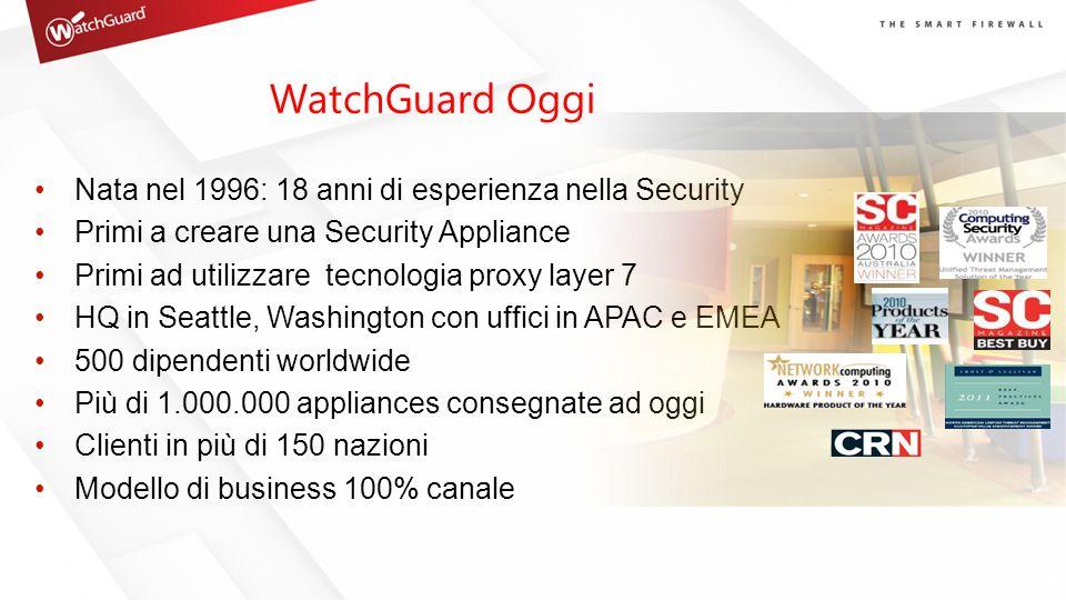 WatchGuard Oggi Nata nel 1996: 18 anni di esperienza nella Security Primi a creare una Security Appliance Primi ad utilizzare tecnologia proxy layer 7
