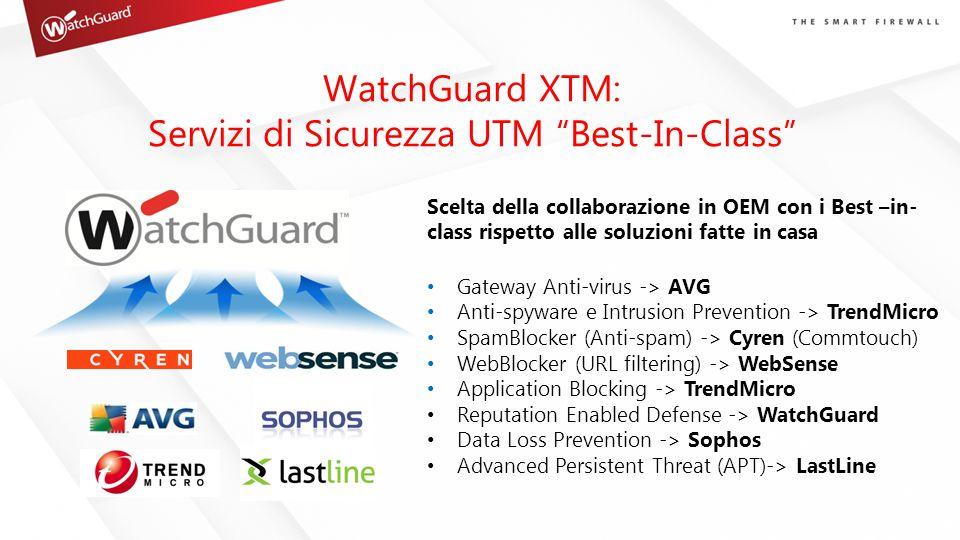 Scelta della collaborazione in OEM con i Best –in- class rispetto alle soluzioni fatte in casa Gateway Anti-virus -> AVG Anti-spyware e Intrusion Prev
