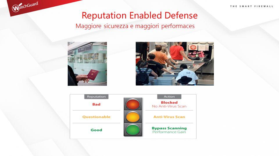 Maggiore sicurezza e maggiori performaces Reputation Enabled Defense