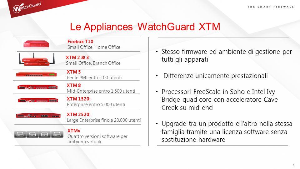XTM 2 & 3 Small Office, Branch Office XTM 5 Per le PMI entro 100 utenti XTM 8 Mid-Enterprise entro 1.500 utenti XTM 1520: Enterprise entro 5.000 utent