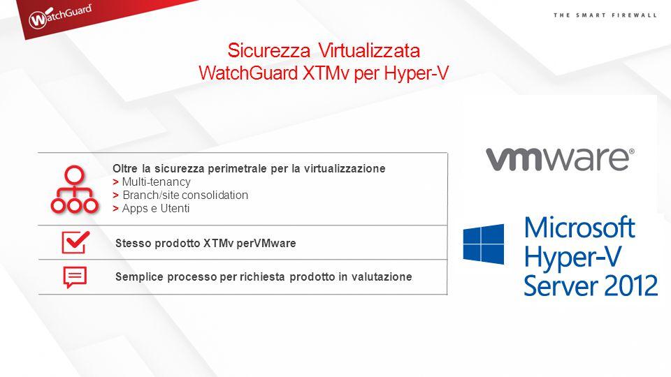 Sicurezza Virtualizzata WatchGuard XTMv per Hyper-V Oltre la sicurezza perimetrale per la virtualizzazione > Multi-tenancy > Branch/site consolidation