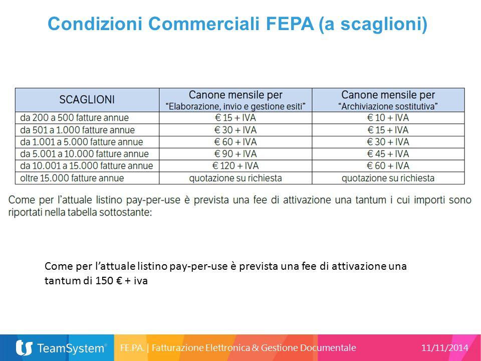 15 Condizioni Commerciali FEPA (a scaglioni) 25633 Come per l'attuale listino pay-per-use è prevista una fee di attivazione una tantum di 150 € + iva