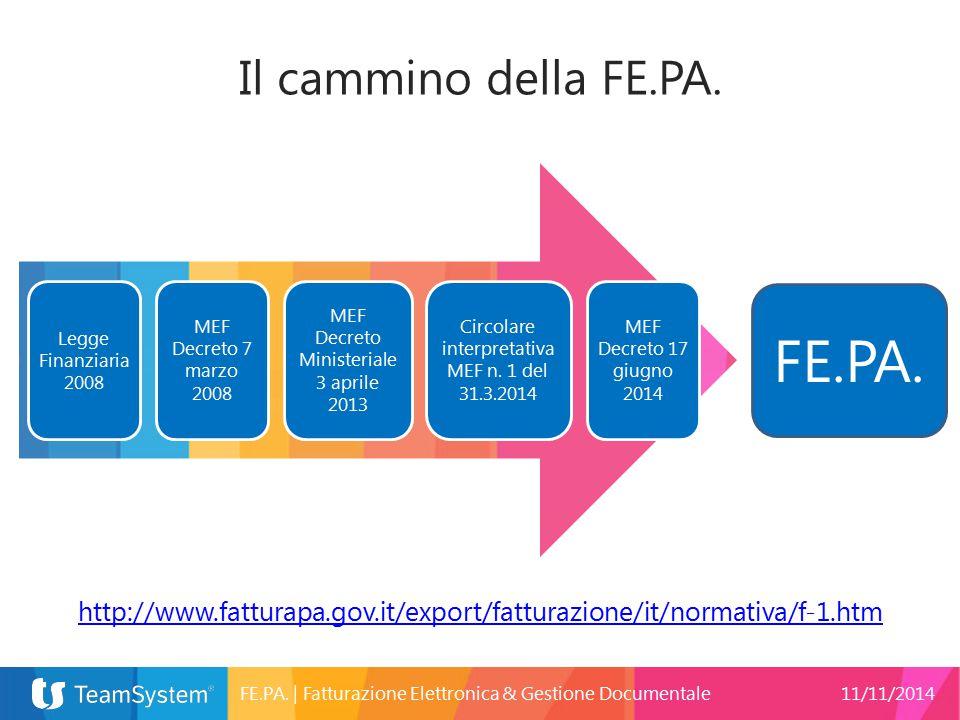 Legge Finanziaria 2008 MEF Decreto 7 marzo 2008 MEF Decreto Ministeriale 3 aprile 2013 Circolare interpretativa MEF n. 1 del 31.3.2014 MEF Decreto 17