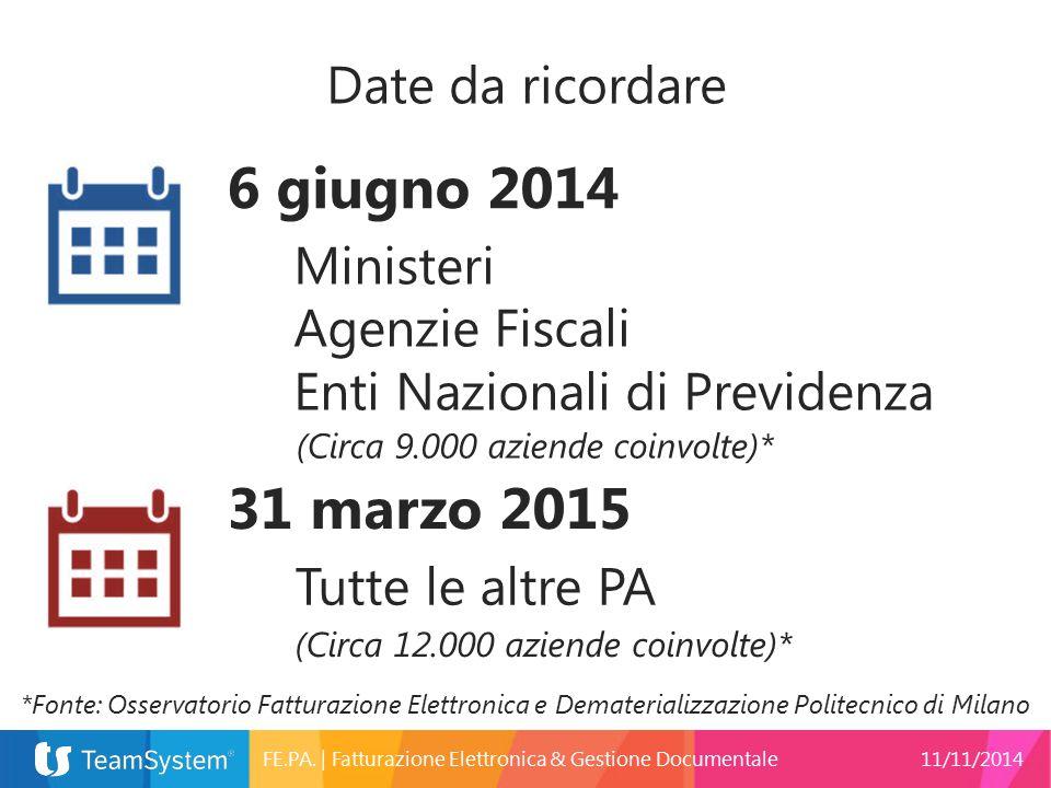 Date da ricordare 6 giugno 2014 31 marzo 2015 Ministeri Agenzie Fiscali Enti Nazionali di Previdenza Tutte le altre PA (Circa 9.000 aziende coinvolte)