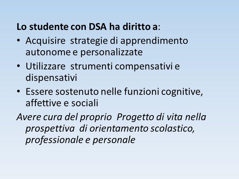 Lo studente con DSA ha diritto a: Acquisire strategie di apprendimento autonome e personalizzate Utilizzare strumenti compensativi e dispensativi Esse