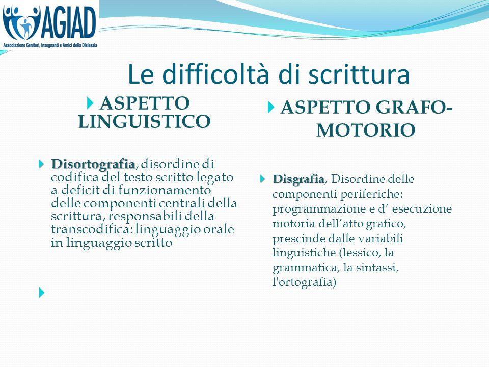 Le difficoltà di scrittura  ASPETTO LINGUISTICO  Disortografia  Disortografia, disordine di codifica del testo scritto legato a deficit di funziona