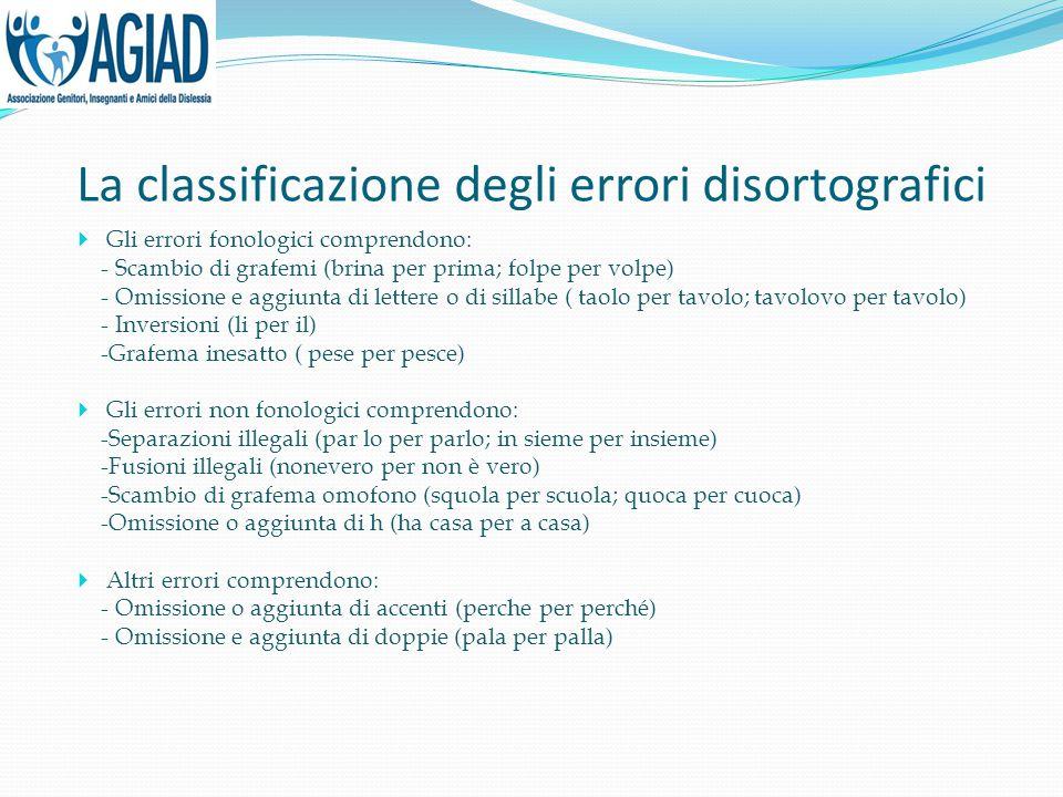 La classificazione degli errori disortografici  Gli errori fonologici comprendono: - Scambio di grafemi (brina per prima; folpe per volpe) - Omission
