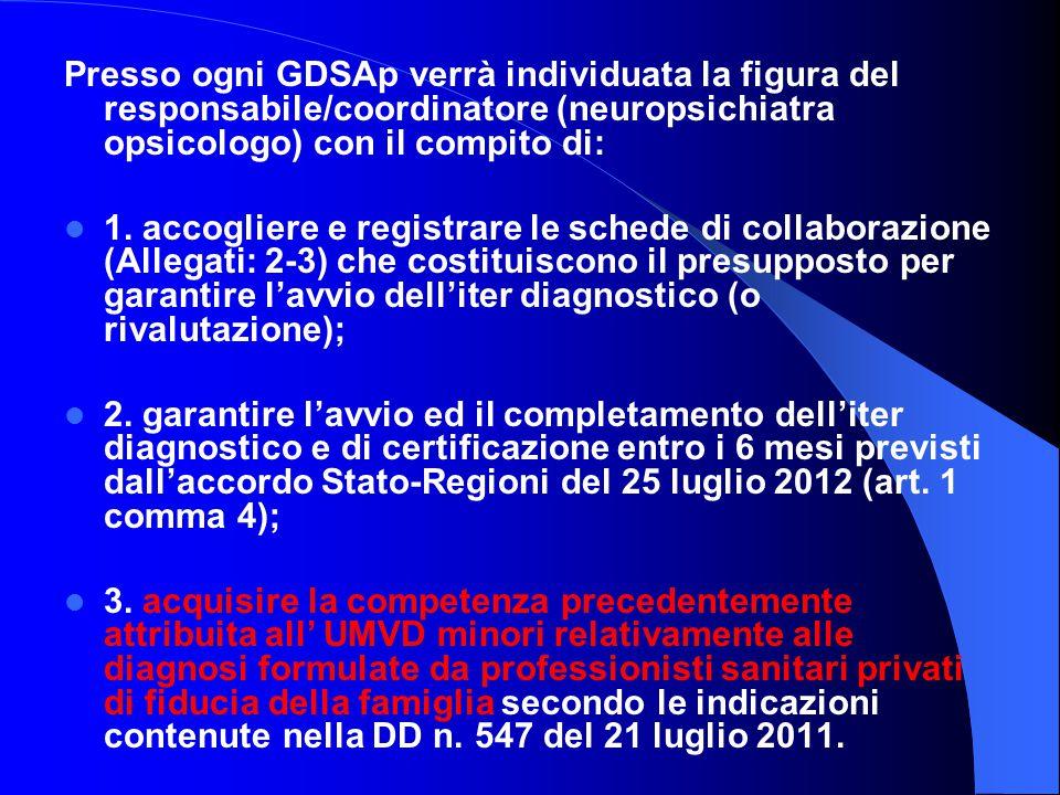 Presso ogni GDSAp verrà individuata la figura del responsabile/coordinatore (neuropsichiatra opsicologo) con il compito di: 1. accogliere e registrare