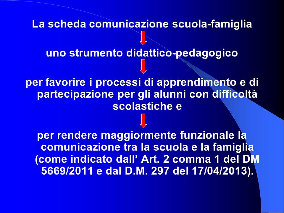 La scheda comunicazione scuola-famiglia uno strumento didattico-pedagogico per favorire i processi di apprendimento e di partecipazione per gli alunni