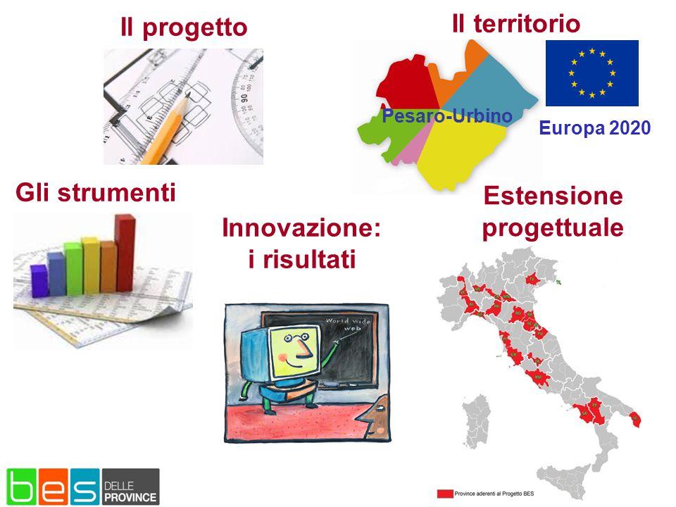 Innovazione: i risultati Il progetto Gli strumenti Il territorio Pesaro-Urbino Europa 2020 Estensione progettuale