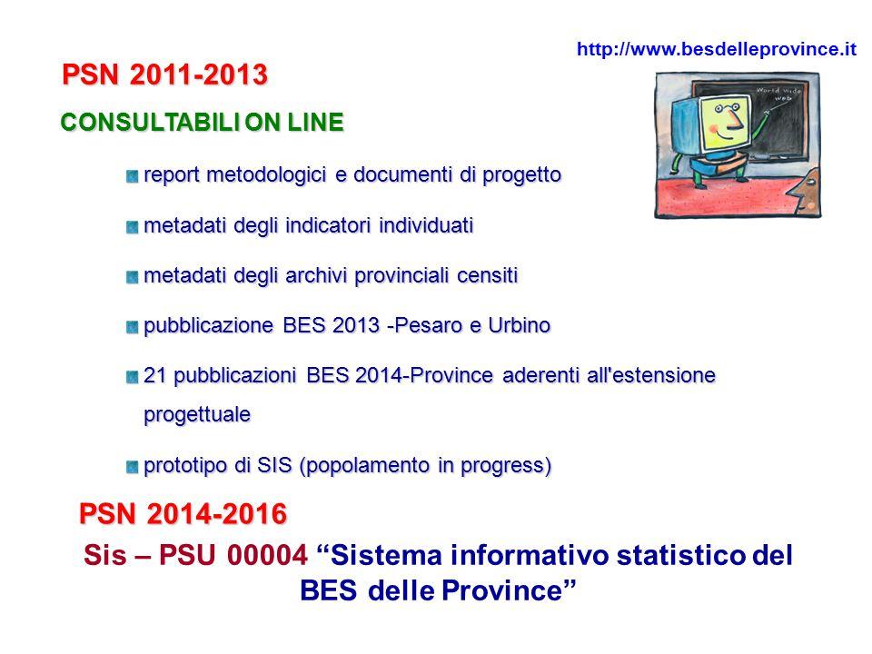 """Sis – PSU 00004 """"Sistema informativo statistico del BES delle Province"""" PSN 2011-2013 CONSULTABILI ON LINE report metodologici e documenti di progetto"""
