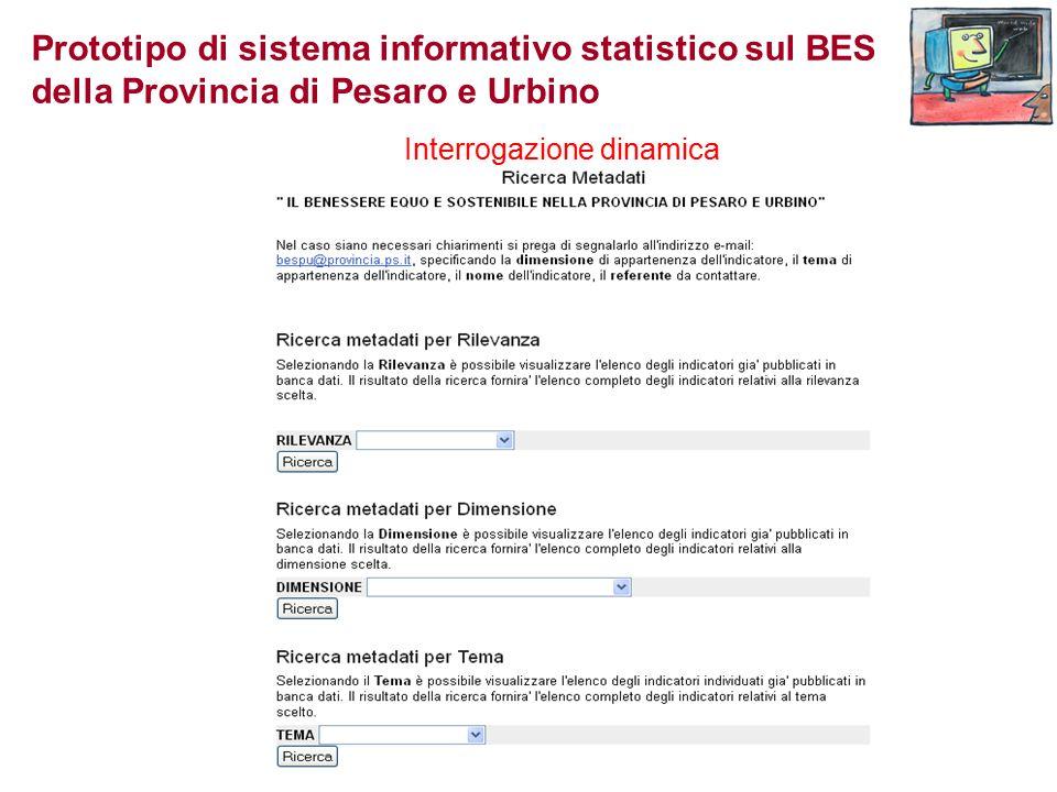 Prototipo di sistema informativo statistico sul BES della Provincia di Pesaro e Urbino Interrogazione dinamica