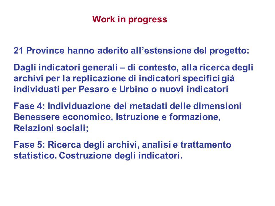 Work in progress 21 Province hanno aderito all'estensione del progetto: Dagli indicatori generali – di contesto, alla ricerca degli archivi per la rep