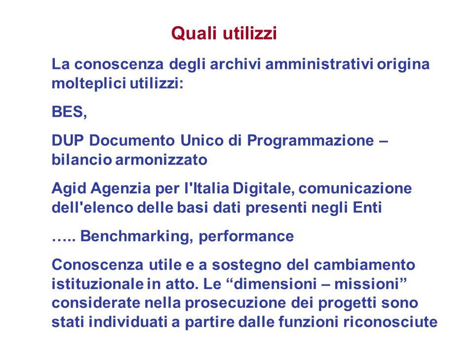 La conoscenza degli archivi amministrativi origina molteplici utilizzi: BES, DUP Documento Unico di Programmazione – bilancio armonizzato Agid Agenzia