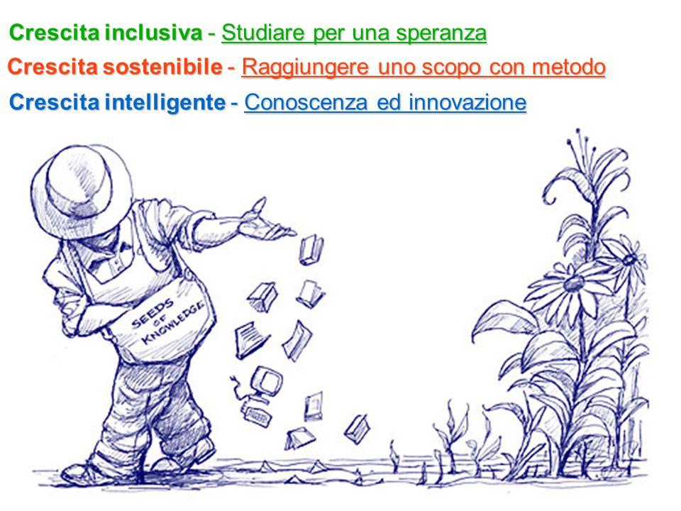 Crescita inclusiva - Studiare per una speranza Crescita sostenibile - Raggiungere uno scopo con metodo Crescita intelligente - Conoscenza ed innovazio