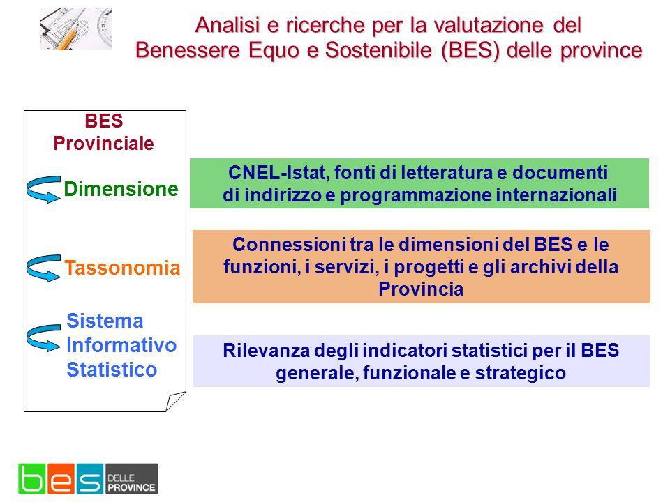 Connessioni tra le dimensioni del BES e le funzioni, i servizi, i progetti e gli archivi della Provincia Rilevanza degli indicatori statistici per il