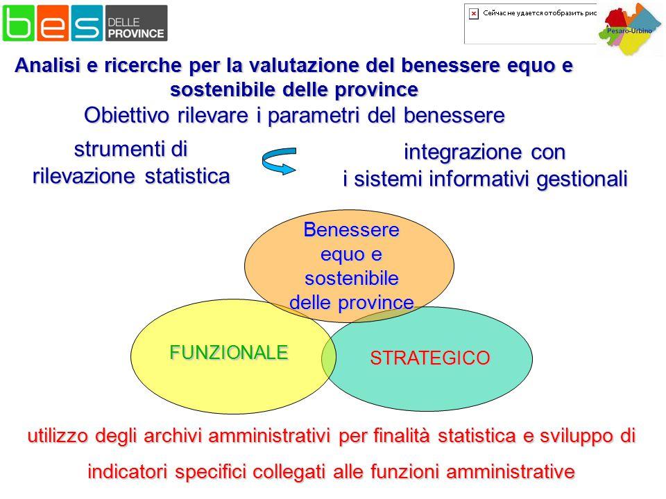Provincia di Pesaro e Urbino Analisi e ricerche per la valutazione del benessere equo e sostenibile delle province Obiettivo rilevare i parametri del