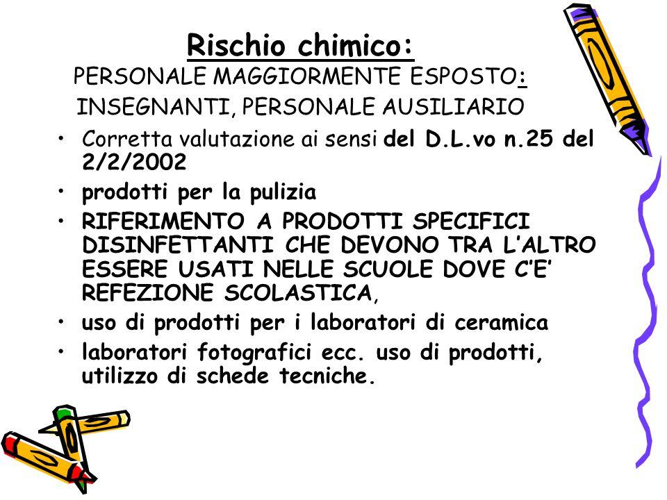 Rischio chimico: PERSONALE MAGGIORMENTE ESPOSTO: INSEGNANTI, PERSONALE AUSILIARIO Corretta valutazione ai sensi del D.L.vo n.25 del 2/2/2002 prodotti per la pulizia RIFERIMENTO A PRODOTTI SPECIFICI DISINFETTANTI CHE DEVONO TRA L'ALTRO ESSERE USATI NELLE SCUOLE DOVE C'E' REFEZIONE SCOLASTICA, uso di prodotti per i laboratori di ceramica laboratori fotografici ecc.