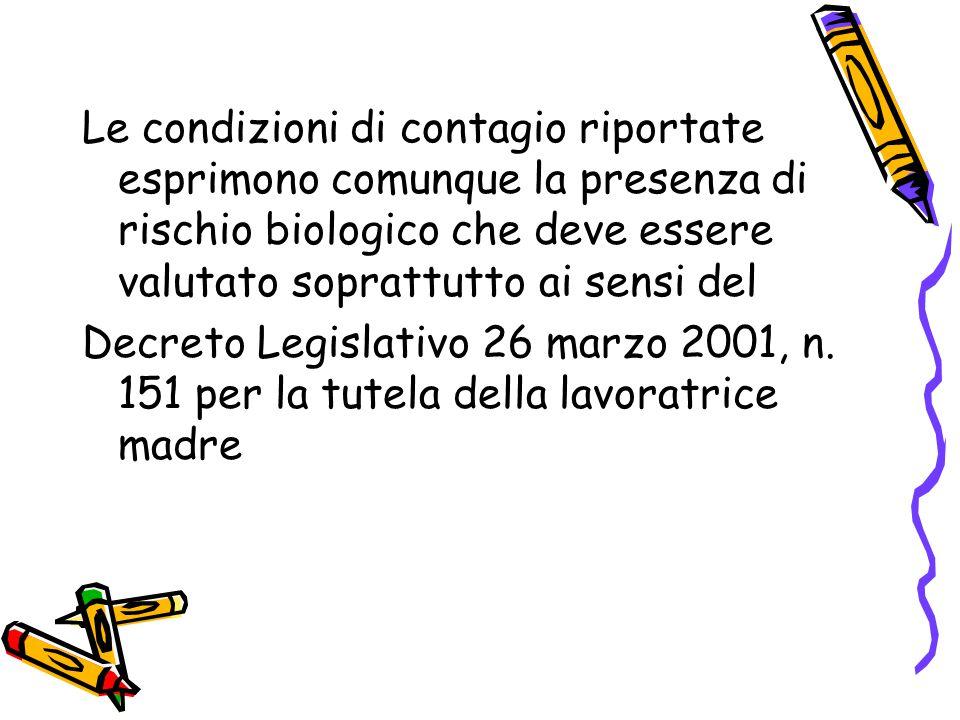 Le condizioni di contagio riportate esprimono comunque la presenza di rischio biologico che deve essere valutato soprattutto ai sensi del Decreto Legislativo 26 marzo 2001, n.