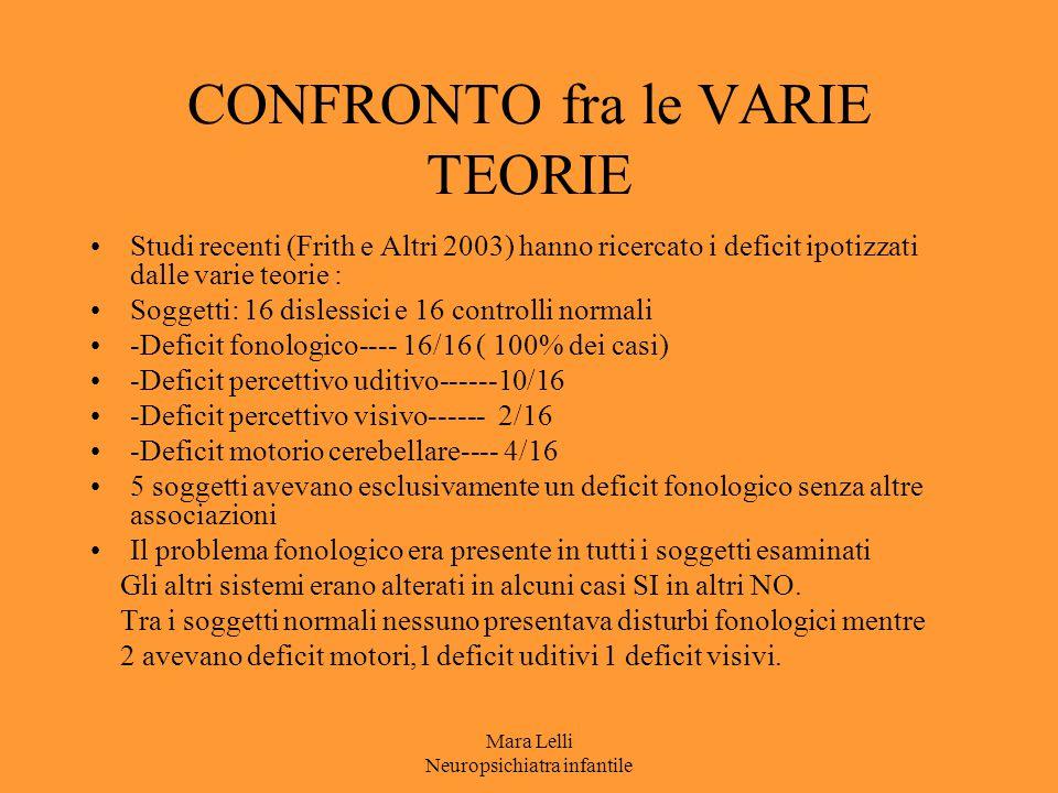 Mara Lelli Neuropsichiatra infantile CONFRONTO fra le VARIE TEORIE Studi recenti (Frith e Altri 2003) hanno ricercato i deficit ipotizzati dalle varie
