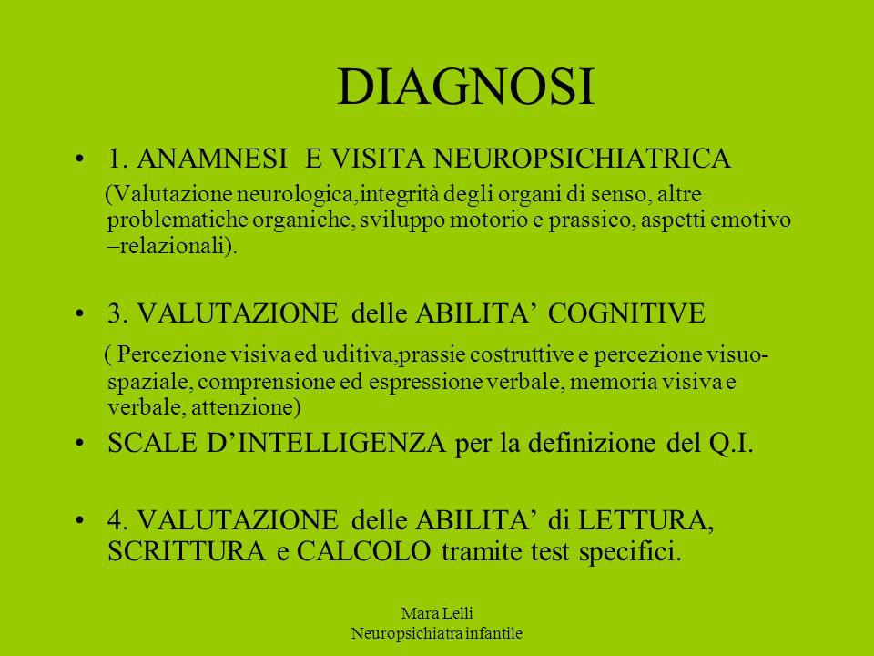Mara Lelli Neuropsichiatra infantile DIAGNOSI 1. ANAMNESI E VISITA NEUROPSICHIATRICA (Valutazione neurologica,integrità degli organi di senso, altre p