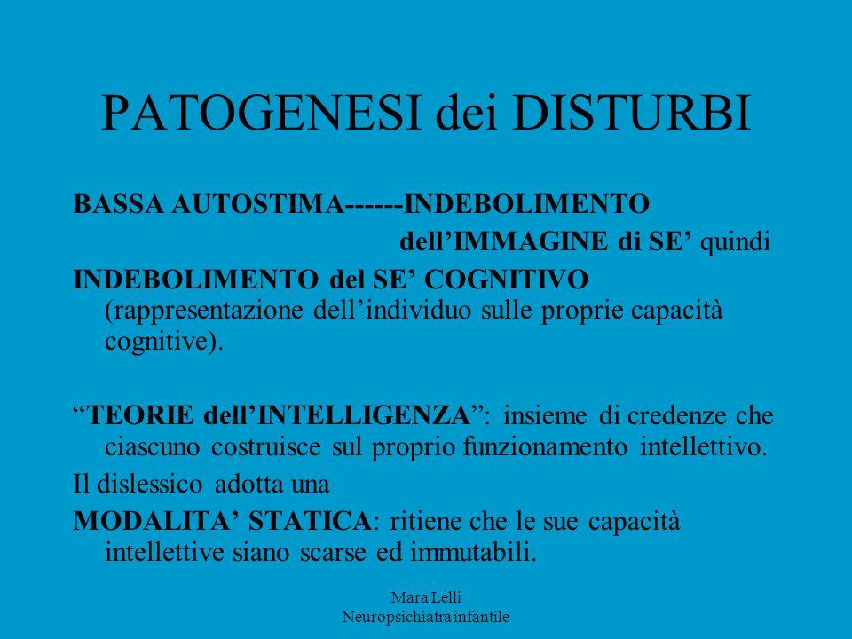 Mara Lelli Neuropsichiatra infantile PATOGENESI dei DISTURBI BASSA AUTOSTIMA------INDEBOLIMENTO dell'IMMAGINE di SE' quindi INDEBOLIMENTO del SE' COGN