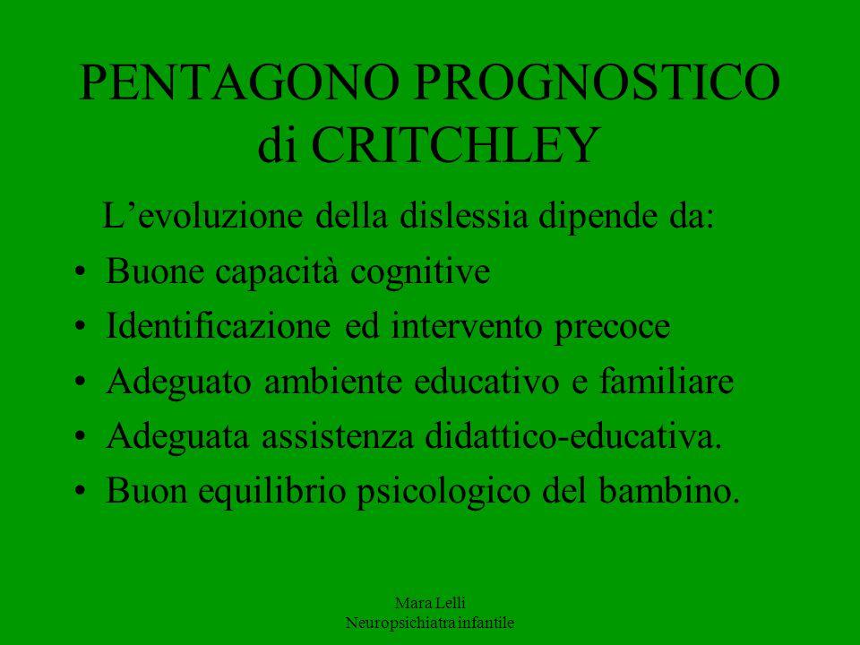 Mara Lelli Neuropsichiatra infantile PENTAGONO PROGNOSTICO di CRITCHLEY L'evoluzione della dislessia dipende da: Buone capacità cognitive Identificazi