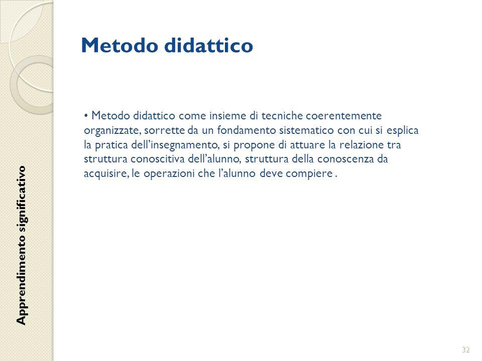 Metodo didattico Metodo didattico come insieme di tecniche coerentemente organizzate, sorrette da un fondamento sistematico con cui si esplica la prat