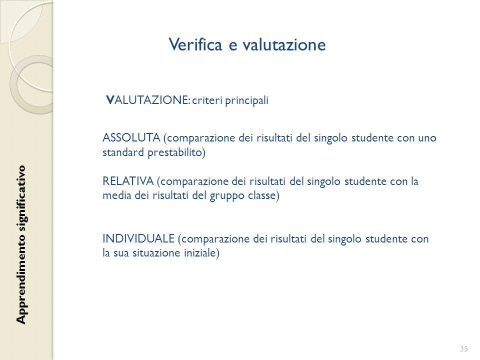Verifica e valutazione Apprendimento significativo ASSOLUTA (comparazione dei risultati del singolo studente con uno standard prestabilito) RELATIVA (