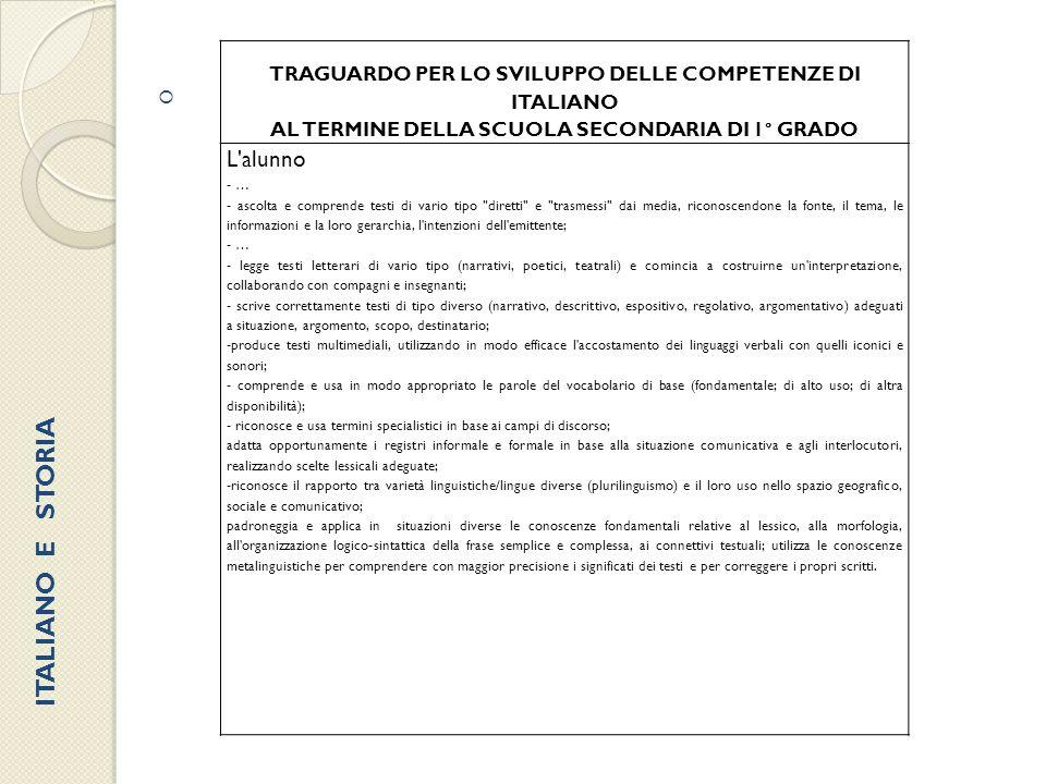  TRAGUARDO PER LO SVILUPPO DELLE COMPETENZE DI ITALIANO AL TERMINE DELLA SCUOLA SECONDARIA DI 1° GRADO L'alunno - … - ascolta e comprende testi di va