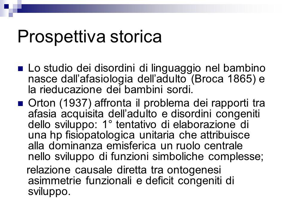 Prospettiva storica Lo studio dei disordini di linguaggio nel bambino nasce dall'afasiologia dell'adulto (Broca 1865) e la rieducazione dei bambini sordi.