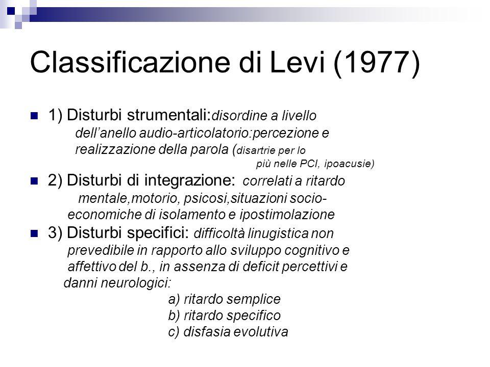 Classificazione di Levi (1977) 1) Disturbi strumentali: disordine a livello dell'anello audio-articolatorio:percezione e realizzazione della parola (