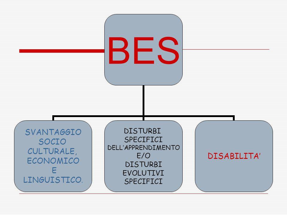 BES SVANTAGGIO SOCIO CULTURALE, ECONOMICO E LINGUISTICO.
