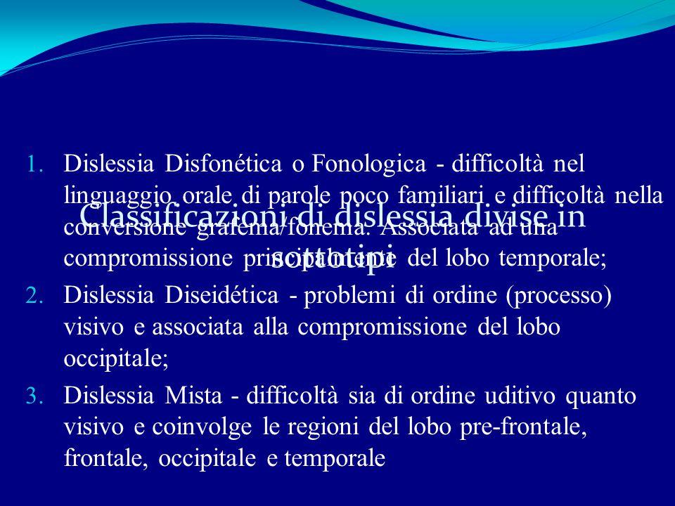 Classificazioni di dislessia divise in sottotipi 1.