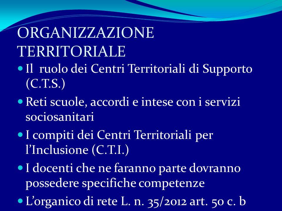 Il ruolo dei Centri Territoriali di Supporto (C.T.S.) Reti scuole, accordi e intese con i servizi sociosanitari I compiti dei Centri Territoriali per l'Inclusione (C.T.I.) I docenti che ne faranno parte dovranno possedere specifiche competenze L'organico di rete L.